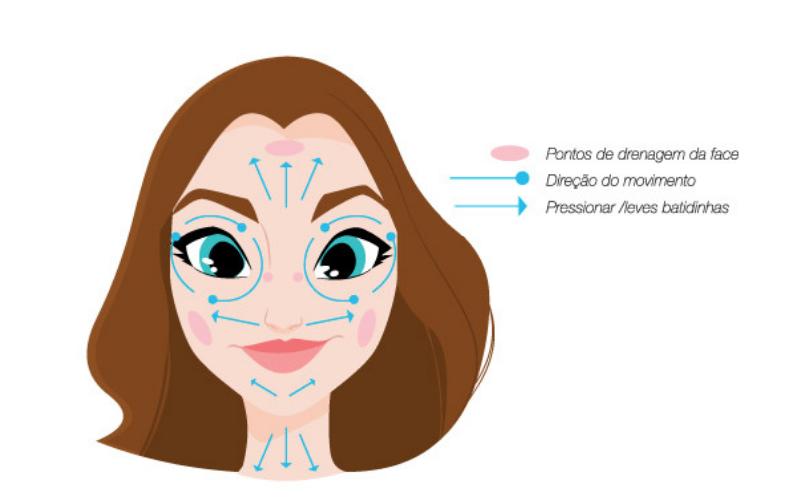 Resenha: Máscara Chata de Galocha - Lifting e Firmadora