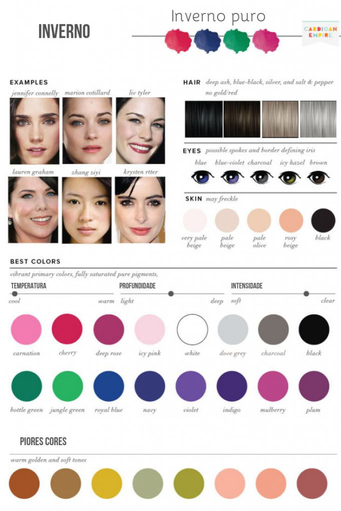 coloração pessoal | Análise de cores | Paleta de cores pessoal