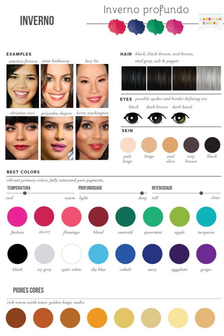 Nossa pele e nossa coloração pessoal | Análise de cores | Paleta de cores pessoal