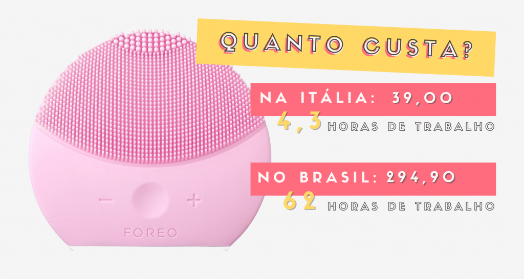 Quanto custa na Itália cosmeticos fore play plus