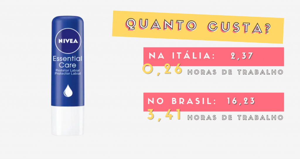 Quanto custa na Itália cosmeticos nivea essential care
