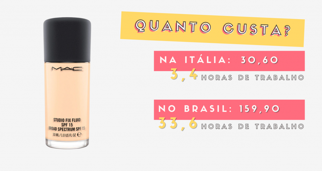 Quanto custa na Itália cosmeticos mac studio fix
