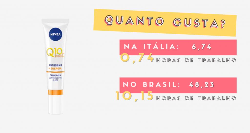 Quanto custa na Itália cosmeticos nivea q10 plus